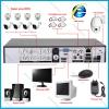 Видеорегистратор AVLINE AHD 1080P (2MPX) 8 канальный